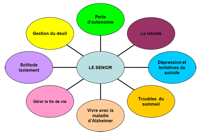 Centre de marketing social pour les adolescents